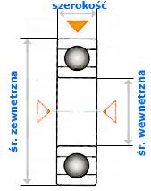 Łożysko kulkowe zwykłe 608 2Z C3 SKF