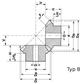 Koła stożkowe - rysunek techniczny